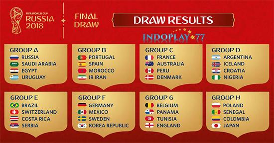 Hasil Pengundian Grup Piala Dunia 2018